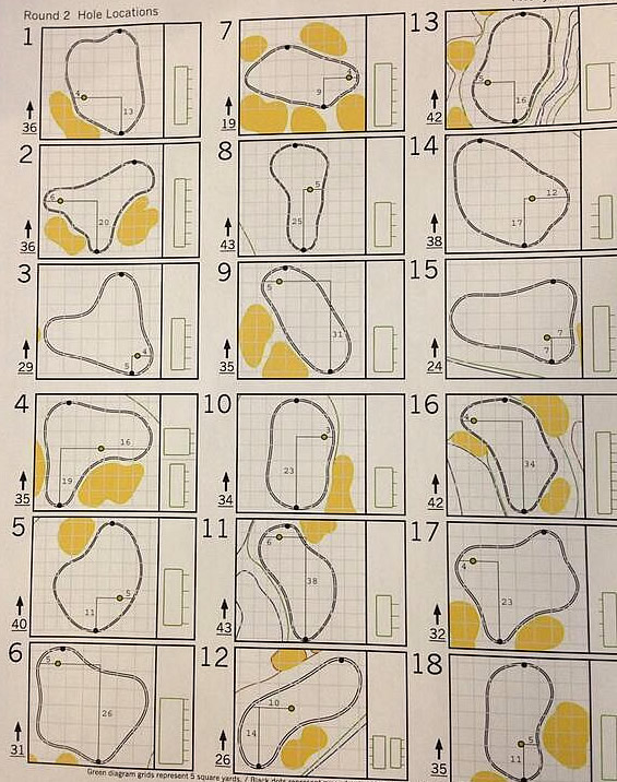 Pin sheet for second round of the 2014 Masters