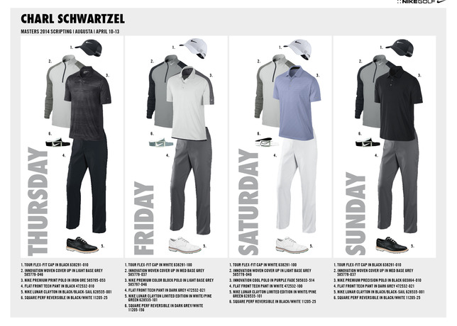 Charl's apparel script for the 2014 Masters