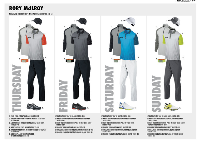 Rory's apparel script for the 2014 Masters.